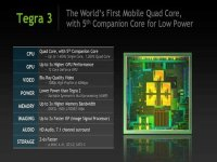 THE MOST Recent Ages Of Quad- Core Processors TEGRA 3 AND Exynos 4